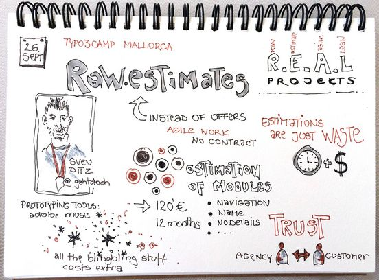 "Sketchnote zu ""Raw Estimates"""