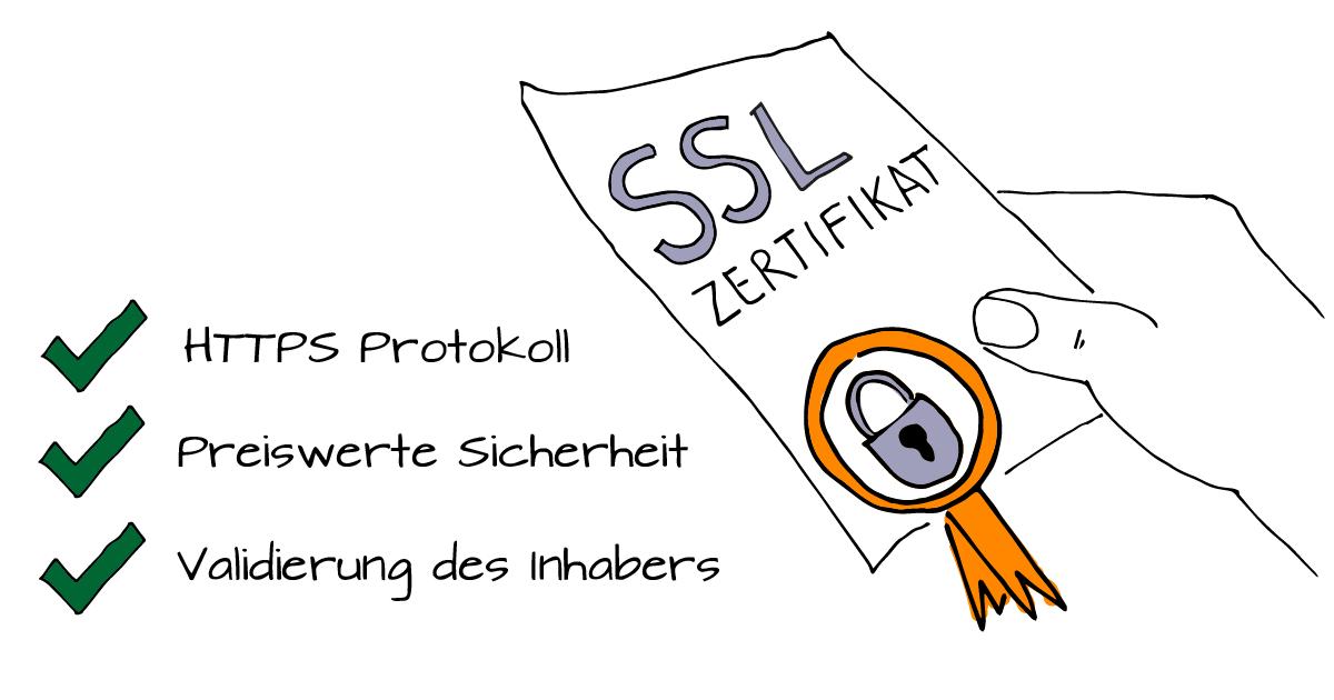 SSL Zertifikat: günstig und viele Vorteile - jweiland.net
